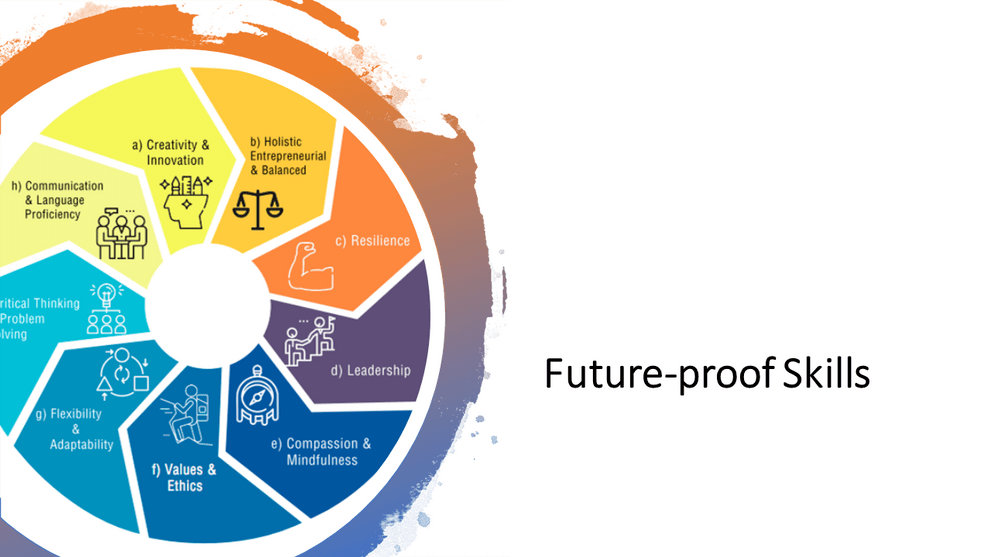 future-proof skills: what does it mean to future-proof your career